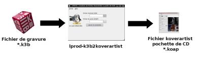 chaine_lprod-k3b2koverartist_450x118.jpg